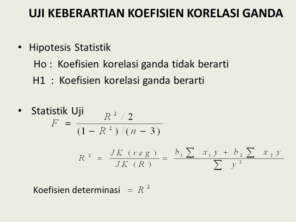 UJI KEBERARTIAN KOEFISIEN KORELASI GANDA Hipotesis Statistik Ho : Koefisien korelasi ganda tidak berarti H1 : Koefisien korelasi ganda berarti Statistik Uji Koefisien determinasi