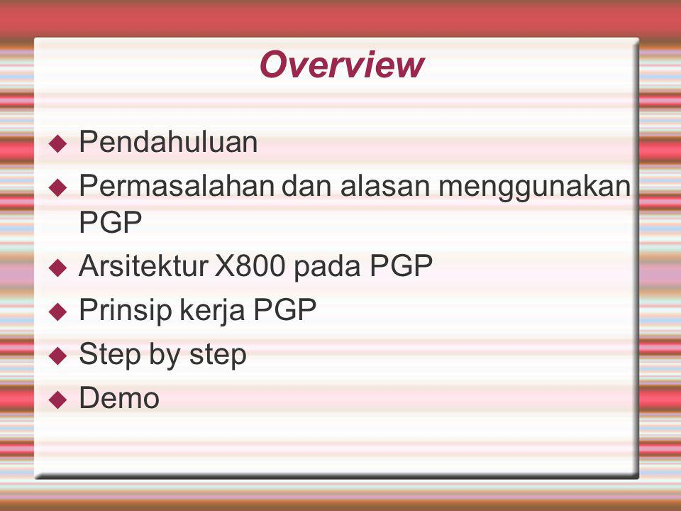 Step by step  Mengirim email