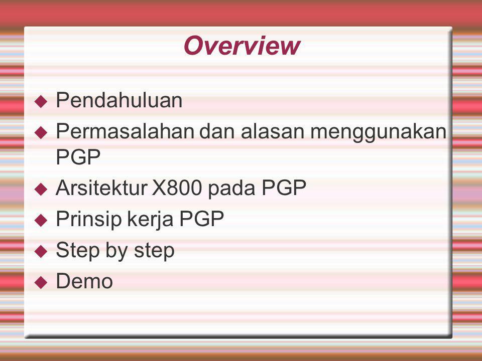Overview  Pendahuluan  Permasalahan dan alasan menggunakan PGP  Arsitektur X800 pada PGP  Prinsip kerja PGP  Step by step  Demo