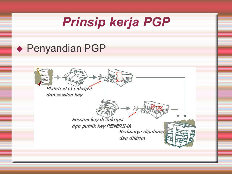 Step by step  Membuat Public dan Private Key