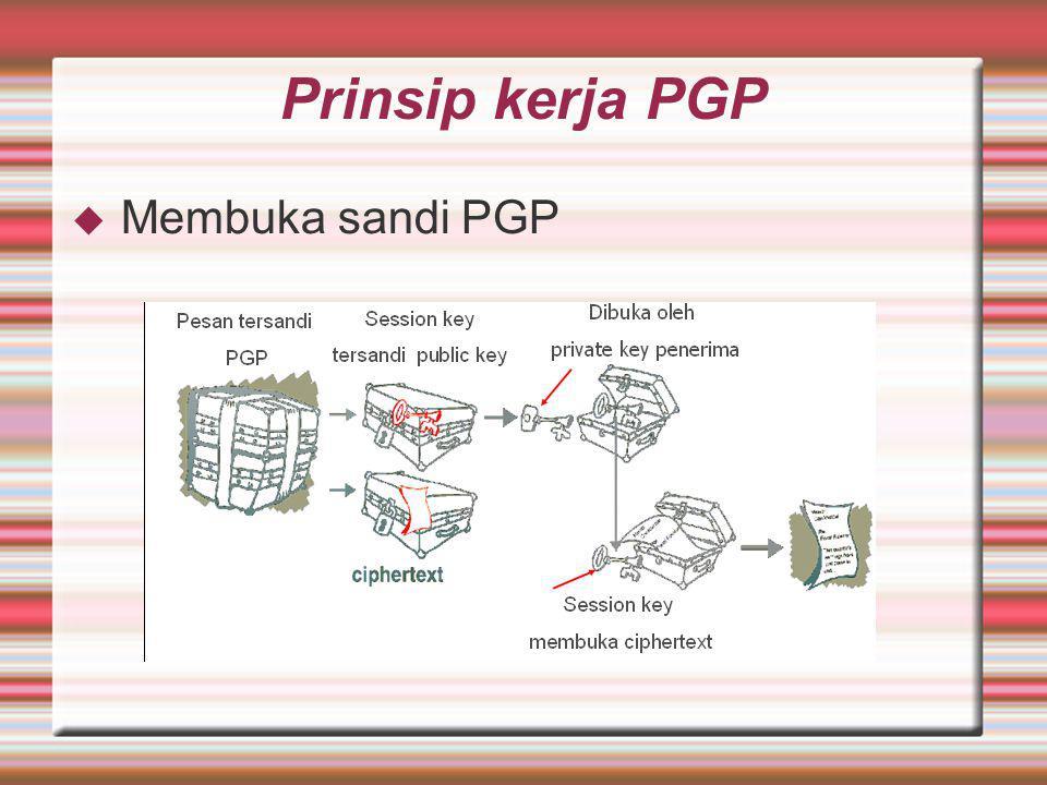 Prinsip kerja PGP  Membuka sandi PGP