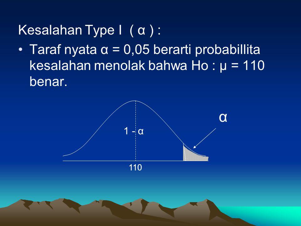 Kesalahan Type I ( α ) : Taraf nyata α = 0,05 berarti probabillita kesalahan menolak bahwa Ho : μ = 110 benar. α 110 1 - α
