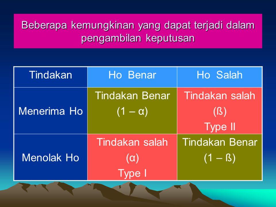 Beberapa kemungkinan yang dapat terjadi dalam pengambilan keputusan TindakanHo BenarHo Salah Menerima Ho Tindakan Benar (1 – α) Tindakan salah (ß) Typ