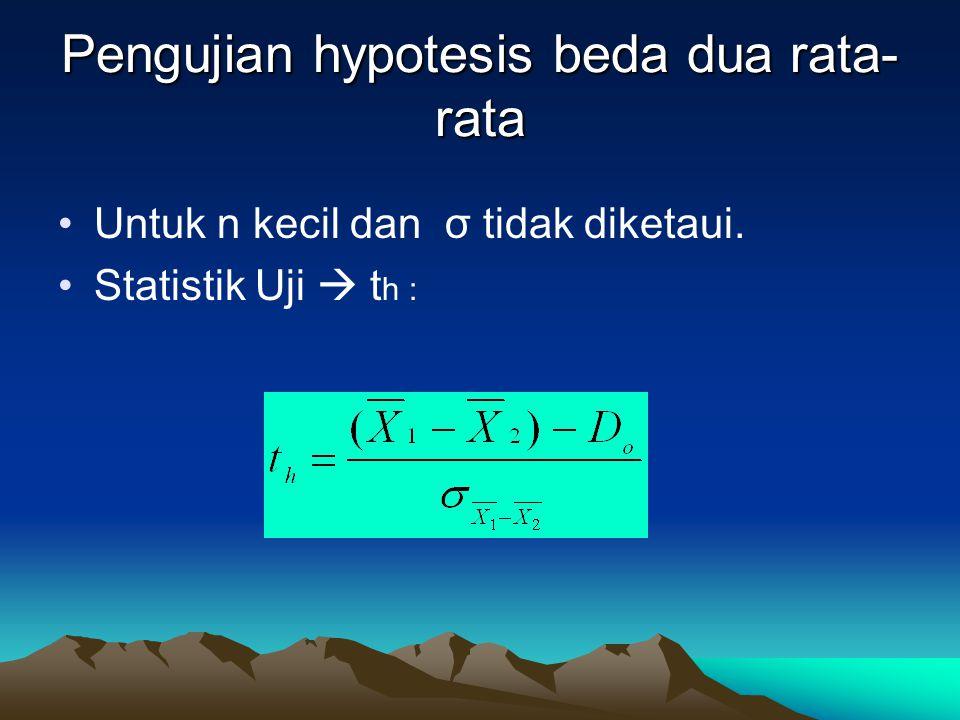 Bila diasumsikan t kritis = t α,db db = n 1 + n 2 - 2