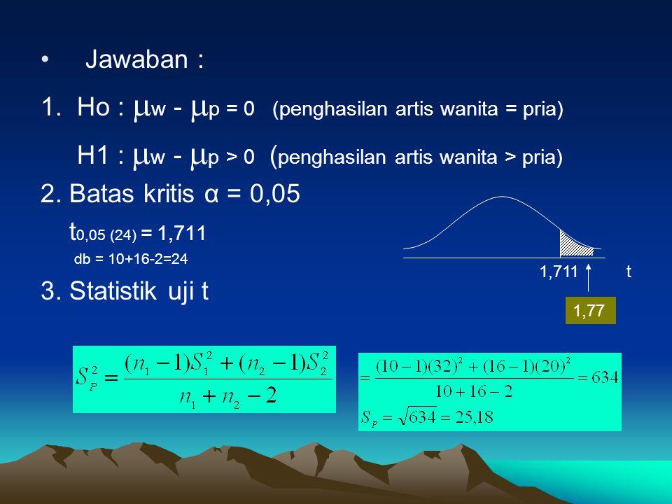 Jawaban : 1. Ho :  w -  p = 0 (penghasilan artis wanita = pria) H1 :  w -  p > 0 ( penghasilan artis wanita > pria) 2. Batas kritis α = 0,05 t 0,0