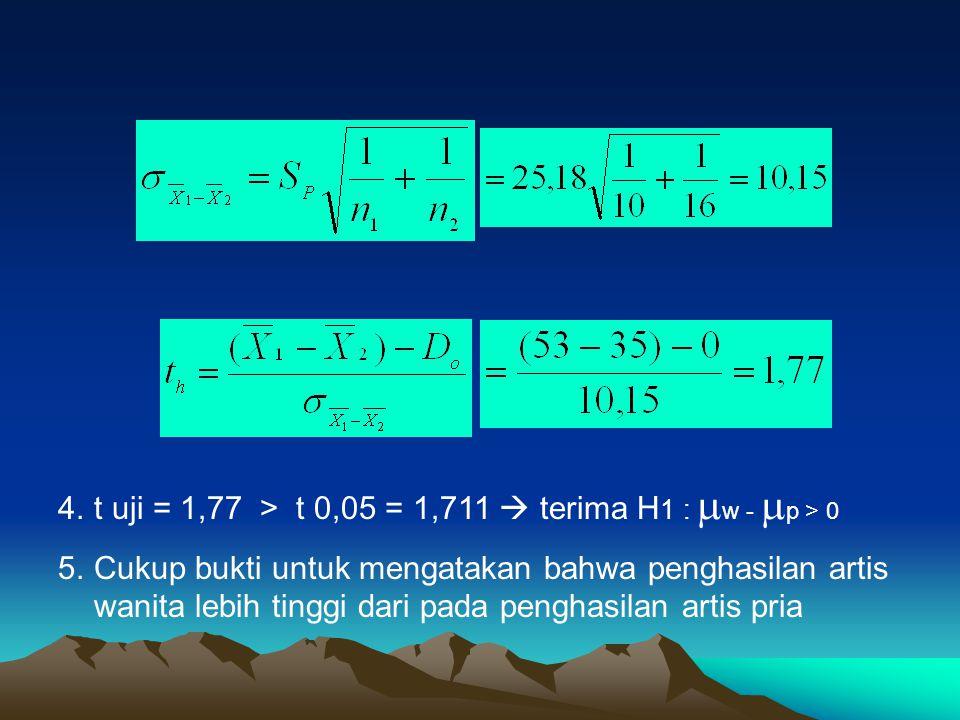 Beberapa kemungkinan yang dapat terjadi dalam pengambilan keputusan TindakanHo BenarHo Salah Menerima Ho Tindakan Benar (1 – α) Tindakan salah (ß) Type II Menolak Ho Tindakan salah (α) Type I Tindakan Benar (1 – ß)