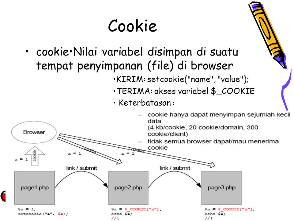 Cookie cookieNilai variabel disimpan di suatu tempat penyimpanan (file) di browser KIRIM: setcookie(