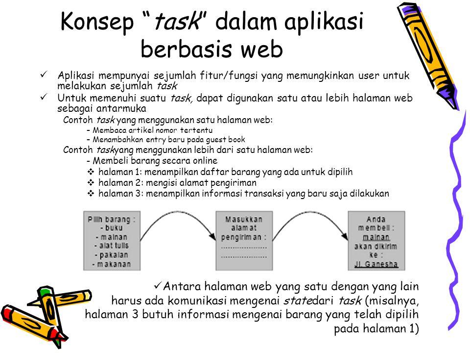 """Konsep """"task"""" dalam aplikasi berbasis web Aplikasi mempunyai sejumlah fitur/fungsi yang memungkinkan user untuk melakukan sejumlah task Untuk memenuhi"""