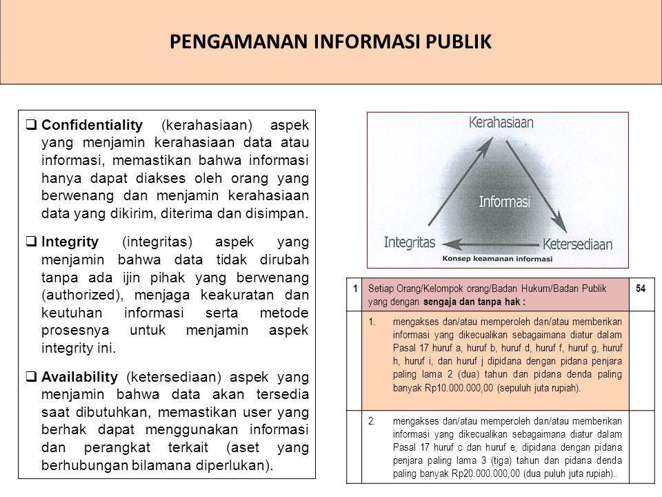 PENGAMANAN INFORMASI PUBLIK  Confidentiality (kerahasiaan) aspek yang menjamin kerahasiaan data atau informasi, memastikan bahwa informasi hanya dapa