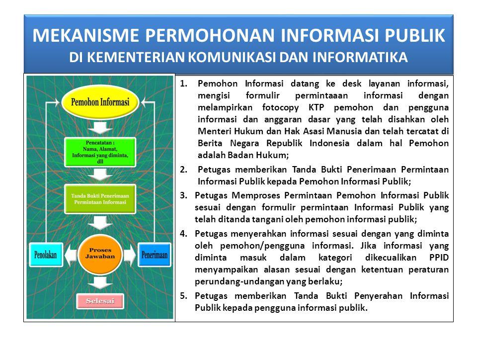 MEKANISME PERMOHONAN INFORMASI PUBLIK DI KEMENTERIAN KOMUNIKASI DAN INFORMATIKA 1.Pemohon Informasi datang ke desk layanan informasi, mengisi formulir permintaaan informasi dengan melampirkan fotocopy KTP pemohon dan pengguna informasi dan anggaran dasar yang telah disahkan oleh Menteri Hukum dan Hak Asasi Manusia dan telah tercatat di Berita Negara Republik Indonesia dalam hal Pemohon adalah Badan Hukum; 2.Petugas memberikan Tanda Bukti Penerimaan Permintaan Informasi Publik kepada Pemohon Informasi Publik; 3.Petugas Memproses Permintaan Pemohon Informasi Publik sesuai dengan formulir permintaan Informasi Publik yang telah ditanda tangani oleh pemohon informasi publik; 4.Petugas menyerahkan informasi sesuai dengan yang diminta oleh pemohon/pengguna informasi.