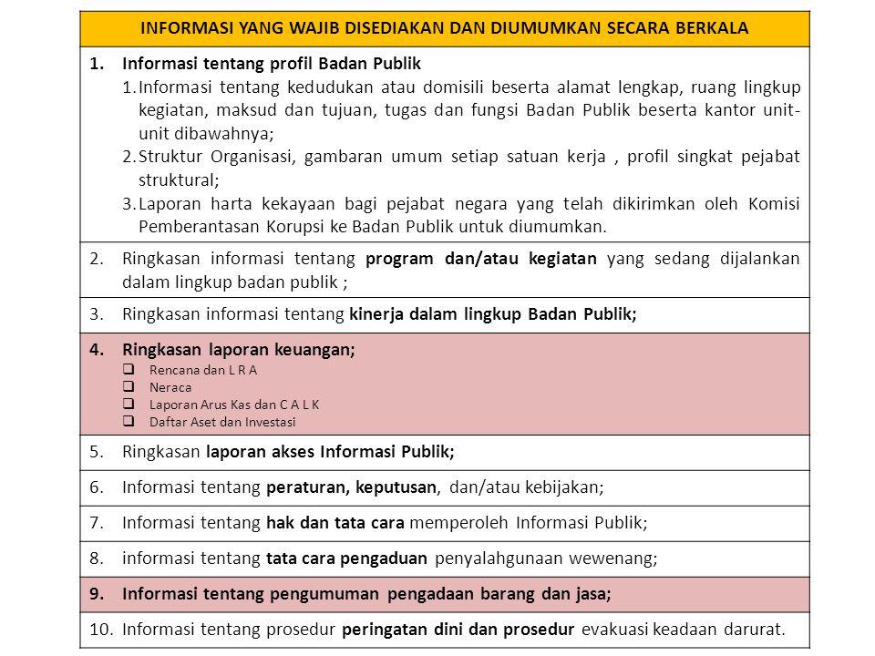 INFORMASI YANG WAJIB DISEDIAKAN DAN DIUMUMKAN SECARA BERKALA 1.Informasi tentang profil Badan Publik 1.Informasi tentang kedudukan atau domisili beser