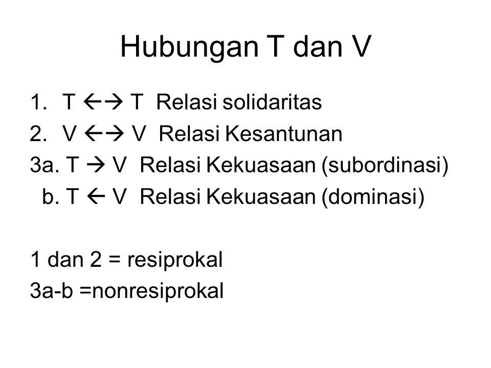 Hubungan T dan V 1.T  T Relasi solidaritas 2.V  V Relasi Kesantunan 3a.