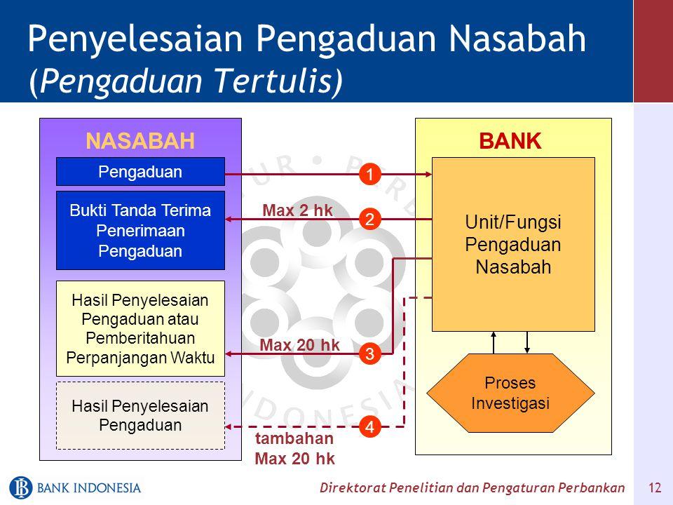 Direktorat Penelitian dan Pengaturan Perbankan 12 Penyelesaian Pengaduan Nasabah (Pengaduan Tertulis) BANKNASABAH Unit/Fungsi Pengaduan Nasabah Proses