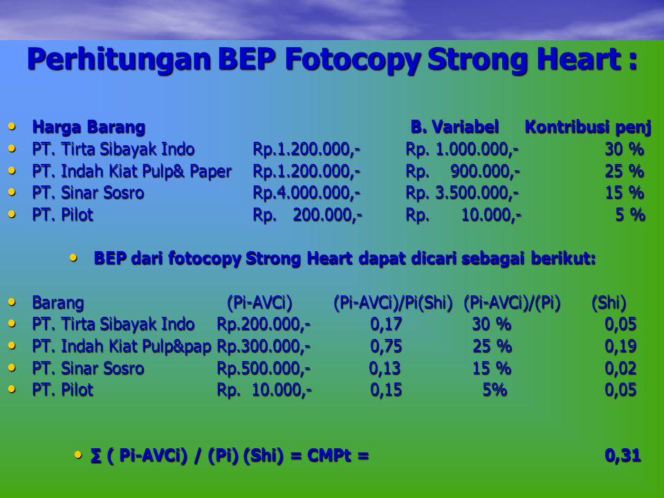 Perhitungan BEP Fotocopy Strong Heart : Harga Barang B. Variabel Kontribusi penj Harga Barang B. Variabel Kontribusi penj PT. Tirta Sibayak Indo Rp.1.