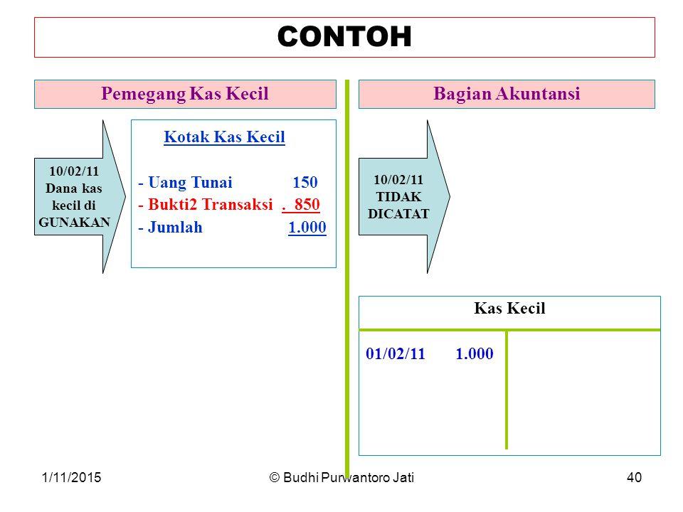 1/11/2015© Budhi Purwantoro Jati40 CONTOH Pemegang Kas KecilBagian Akuntansi 10/02/11 Dana kas kecil di GUNAKAN Kotak Kas Kecil - Uang Tunai 150 - Bukti2 Transaksi.