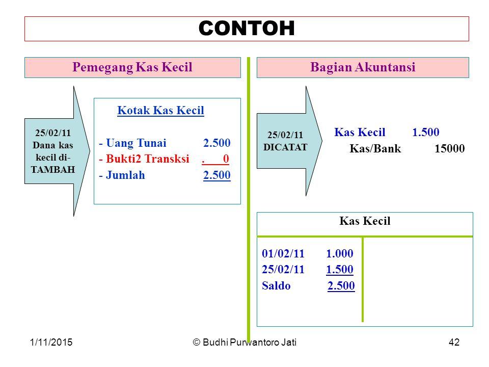 1/11/2015© Budhi Purwantoro Jati42 CONTOH Pemegang Kas KecilBagian Akuntansi 25/02/11 Dana kas kecil di- TAMBAH Kotak Kas Kecil - Uang Tunai 2.500 - Bukti2 Transksi.