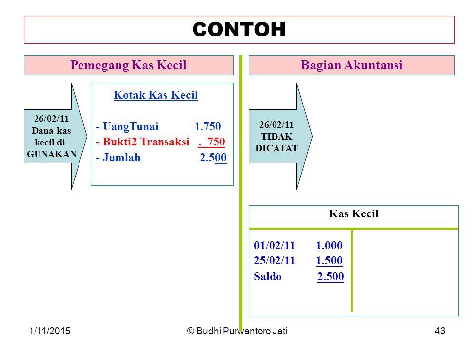 1/11/2015© Budhi Purwantoro Jati43 CONTOH Pemegang Kas KecilBagian Akuntansi 26/02/11 Dana kas kecil di- GUNAKAN Kotak Kas Kecil - UangTunai 1.750 - Bukti2 Transaksi.