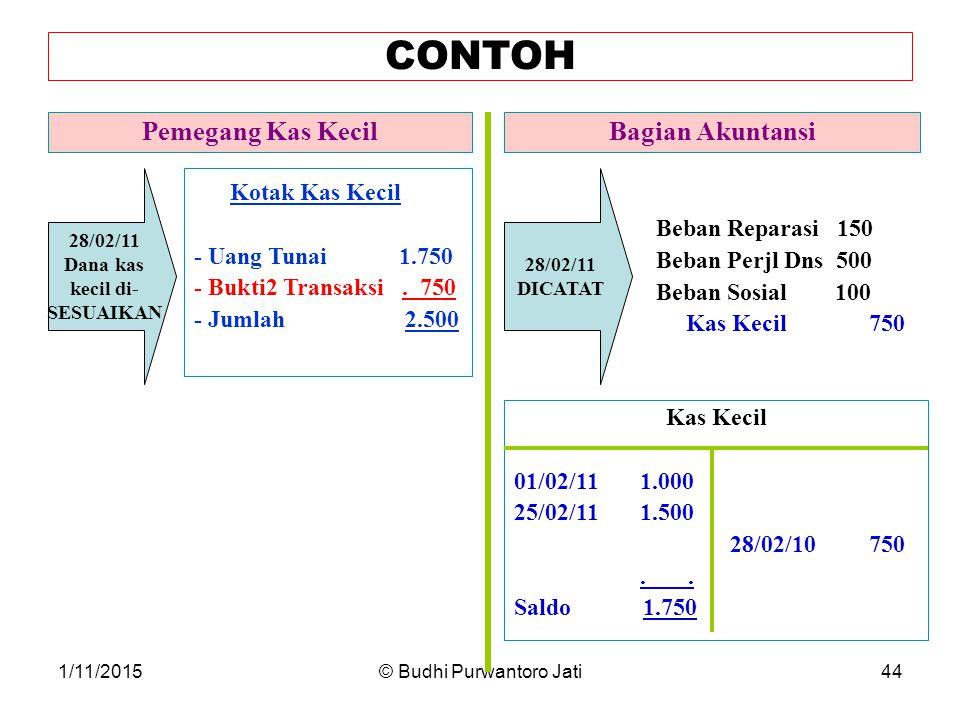 1/11/2015© Budhi Purwantoro Jati44 CONTOH Pemegang Kas KecilBagian Akuntansi 28/02/11 Dana kas kecil di- SESUAIKAN Kotak Kas Kecil - Uang Tunai 1.750 - Bukti2 Transaksi.