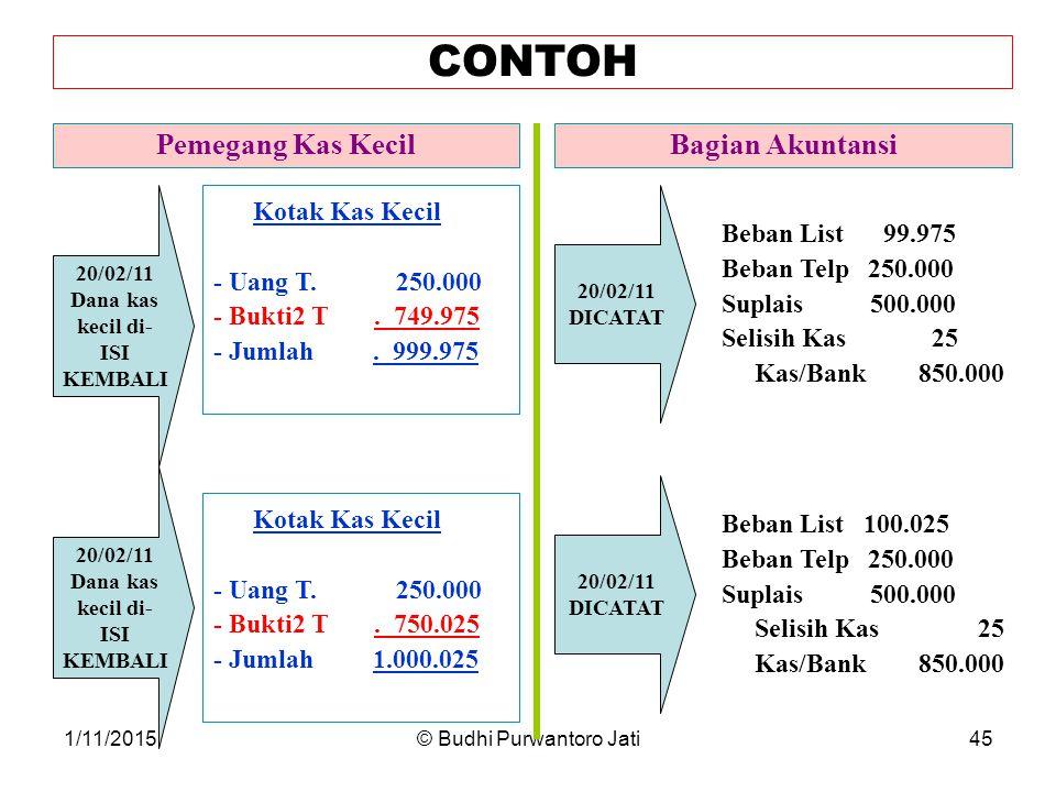 1/11/2015© Budhi Purwantoro Jati45 CONTOH Pemegang Kas KecilBagian Akuntansi 20/02/11 Dana kas kecil di- ISI KEMBALI Kotak Kas Kecil - Uang T.