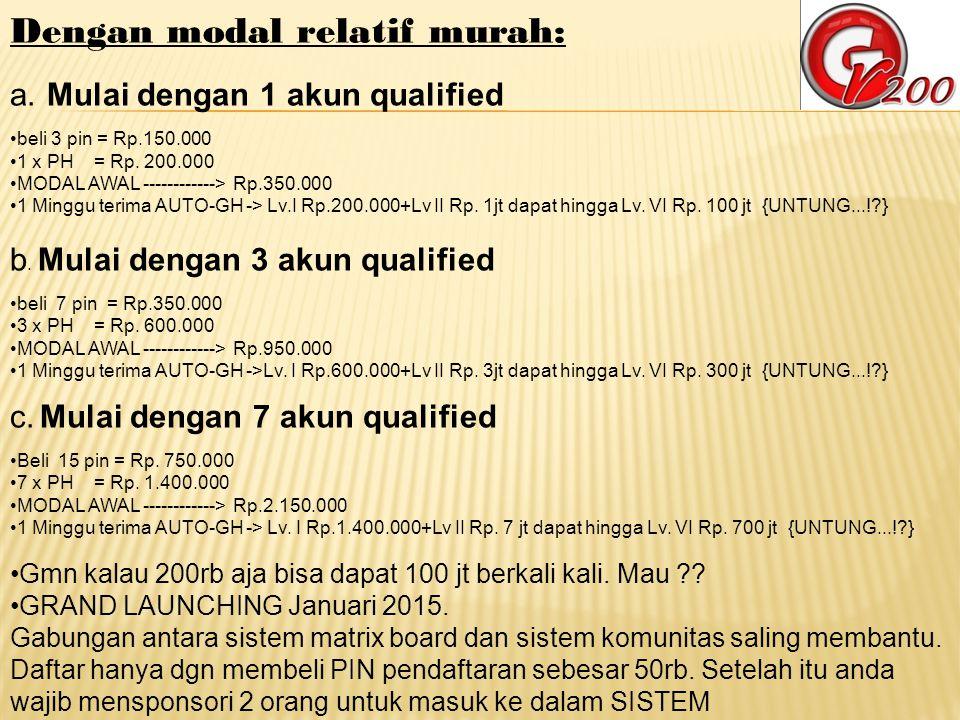Dengan modal relatif murah: a. Mulai dengan 1 akun qualified beli 3 pin = Rp.150.000 1 x PH = Rp. 200.000 MODAL AWAL ------------> Rp.350.000 1 Minggu