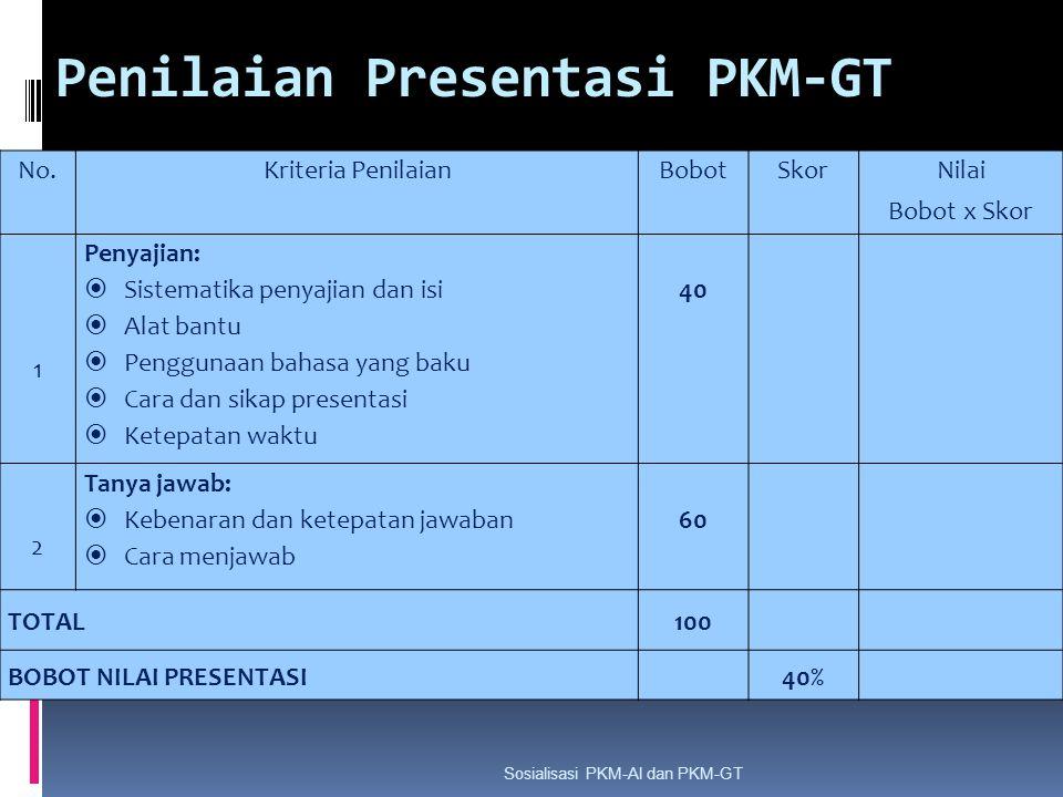 Penilaian Presentasi PKM-GT Sosialisasi PKM-AI dan PKM-GT No.Kriteria PenilaianBobotSkor Nilai Bobot x Skor 1 Penyajian:  Sistematika penyajian dan i