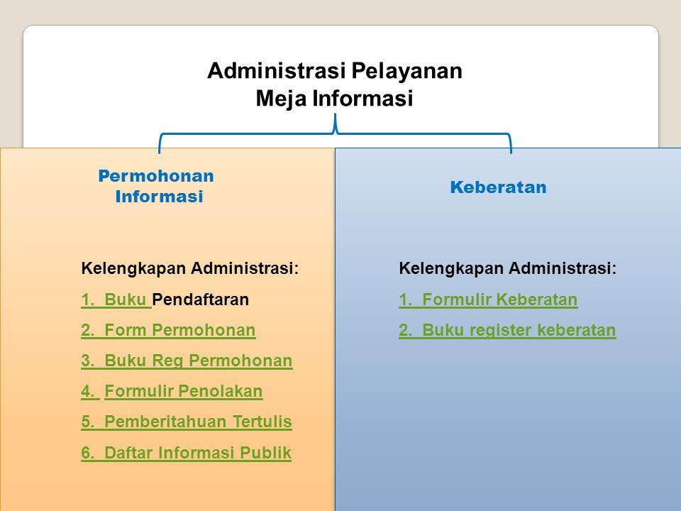 8 Administrasi Pelayanan Meja Informasi Permohonan Informasi Keberatan Kelengkapan Administrasi: 1. Buku 1. Buku Pendaftaran 2. Form Permohonan 3. Buk