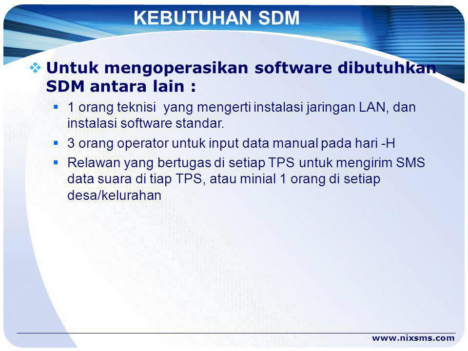 KEBUTUHAN SDM  Untuk mengoperasikan software dibutuhkan SDM antara lain :  1 orang teknisi yang mengerti instalasi jaringan LAN, dan instalasi software standar.