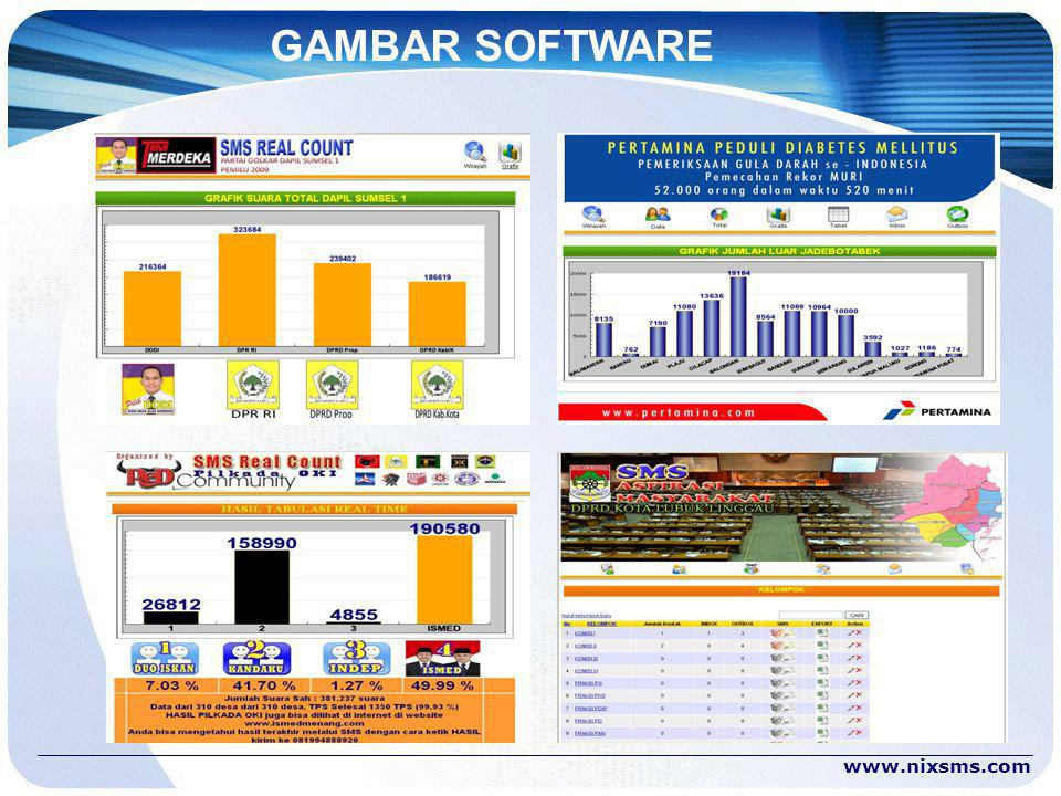 GAMBAR SOFTWARE