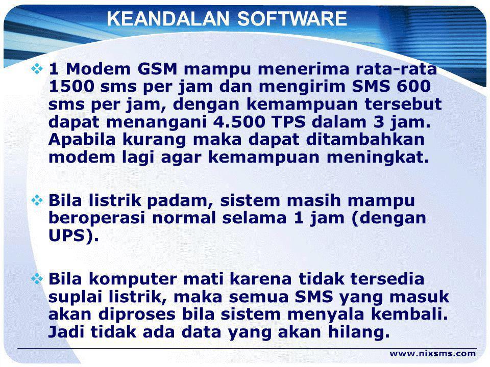 KEANDALAN SOFTWARE  1 Modem GSM mampu menerima rata-rata 1500 sms per jam dan mengirim SMS 600 sms per jam, dengan kemampuan tersebut dapat menangani 4.500 TPS dalam 3 jam.