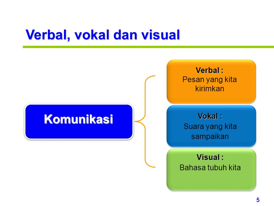 16 www.rajapresentasi.com Daftar Klien – Business Company Otsuka Indonesia Ernst and Young Summit Oto Finance Oto Multi Artha Surveyor Indonesia Perkebunan Nusantara IV PLN (Persero) Asahimas Glass PT.