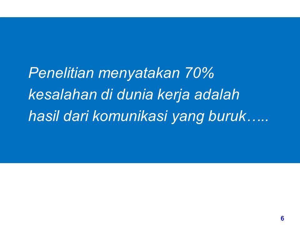 6 www.rajapresentasi.com Penelitian menyatakan 70% kesalahan di dunia kerja adalah hasil dari komunikasi yang buruk…..