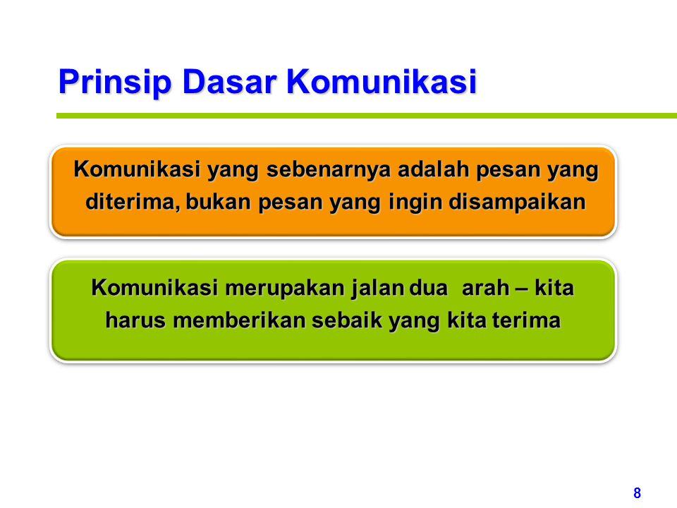 9 www.rajapresentasi.com Enam C dalam memberikan informasi dengan baik Memberikan Informasi dengan Baik ClearConcise CourteousComplete Correct Concrete