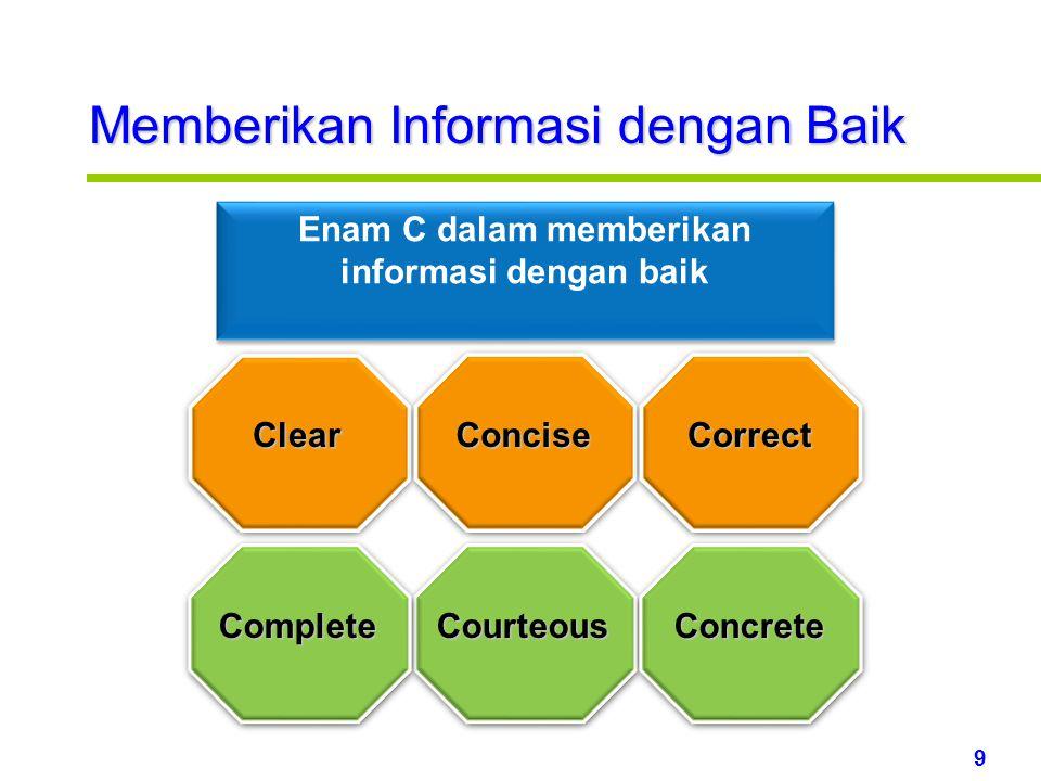 10 www.rajapresentasi.com Memberikan Informasi dengan baik Clear Concise Apakah anda telah menggunakan kata-kata yang familiar, kalimat yang singkat.