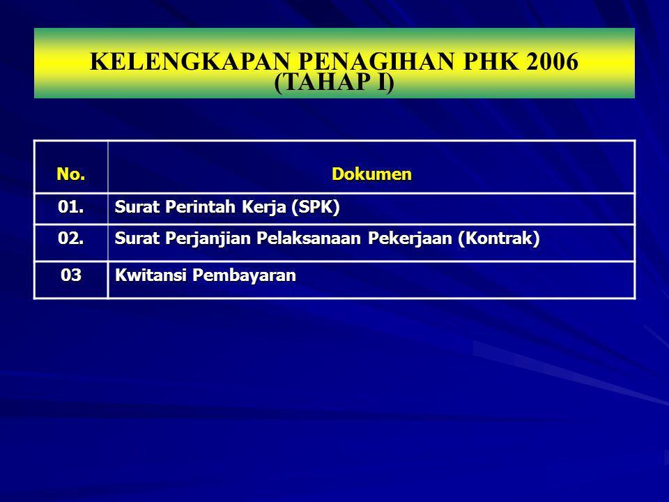 KELENGKAPAN PENAGIHAN PHK 2006 (TAHAP I)No.Dokumen01. Surat Perintah Kerja (SPK) 02. Surat Perjanjian Pelaksanaan Pekerjaan (Kontrak) 03 Kwitansi Pemb