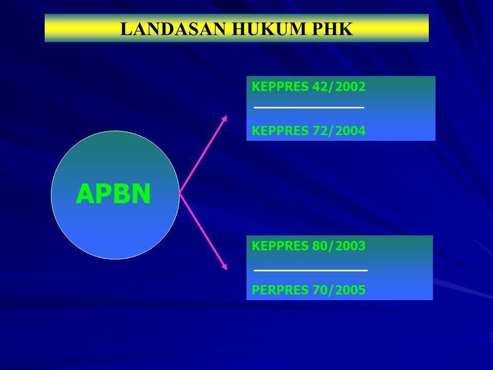 LANDASAN HUKUM PHK APBN KEPPRES 42/2002 KEPPRES 72/2004 KEPPRES 80/2003 PERPRES 70/2005