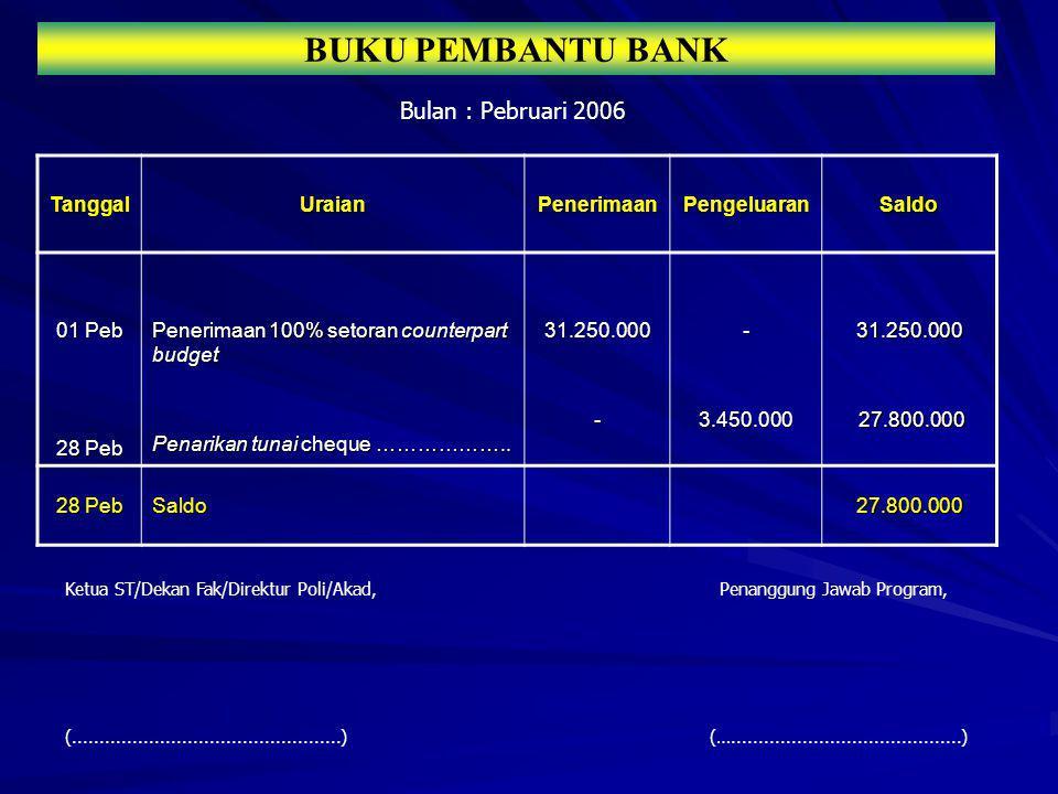 BUKU PEMBANTU BANK Bulan : Pebruari 2006TanggalUraianPenerimaanPengeluaranSaldo 01 Peb 28 Peb Penerimaan 100% setoran counterpart budget Penarikan tun