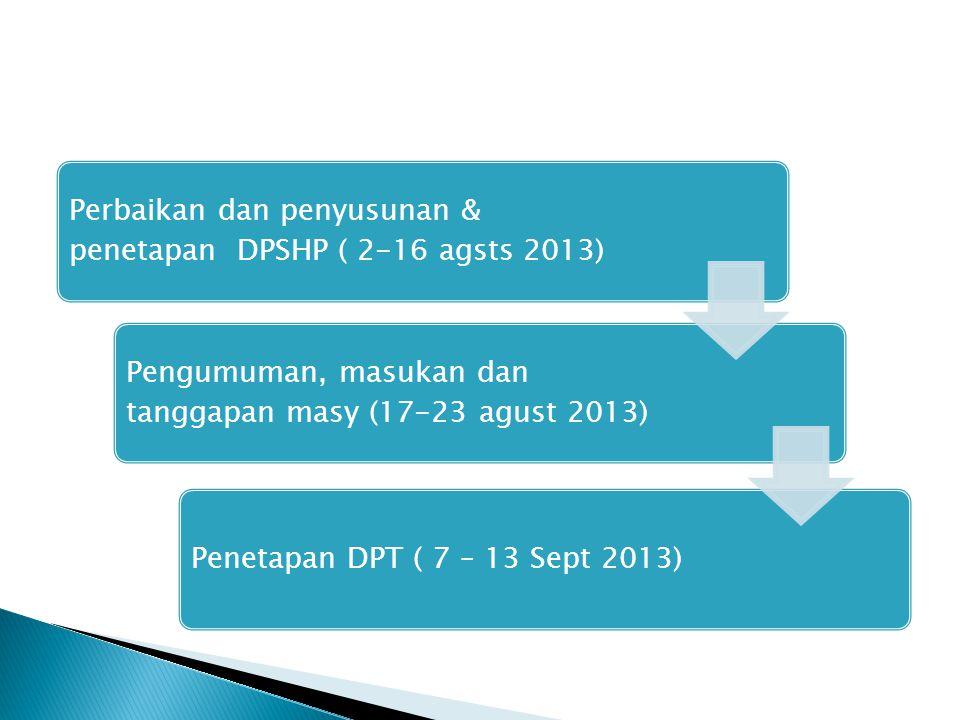 Perbaikan dan penyusunan & penetapan DPSHP ( 2-16 agsts 2013) Pengumuman, masukan dan tanggapan masy (17-23 agust 2013) Penetapan DPT ( 7 – 13 Sept 20