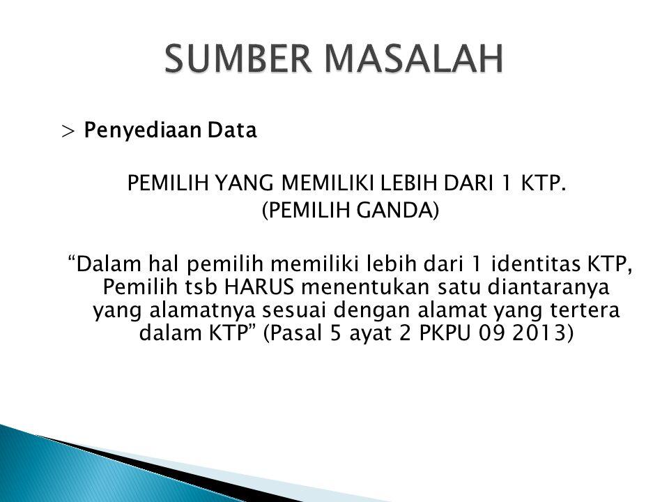 > Pelaksana pemutkhiran Data  Pantarlih harus memberikan tanda bukti telah terdaftar sebagai pemilih  Pantarlih harus menempelkan striker untuk masing-masing KK di wilayah kerjanya.
