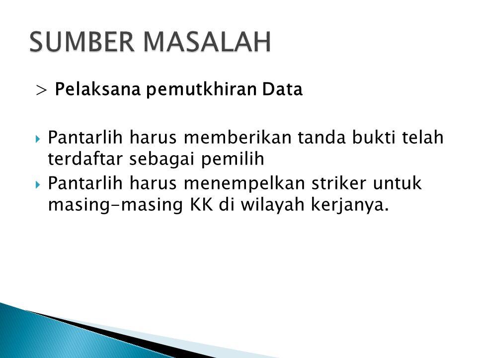 > Pelaksana pemutkhiran Data  Pantarlih harus memberikan tanda bukti telah terdaftar sebagai pemilih  Pantarlih harus menempelkan striker untuk masi