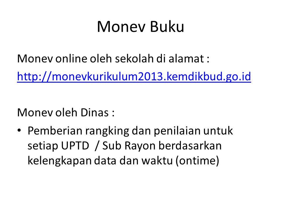 Monev Buku Monev online oleh sekolah di alamat : http://monevkurikulum2013.kemdikbud.go.id Monev oleh Dinas : Pemberian rangking dan penilaian untuk s