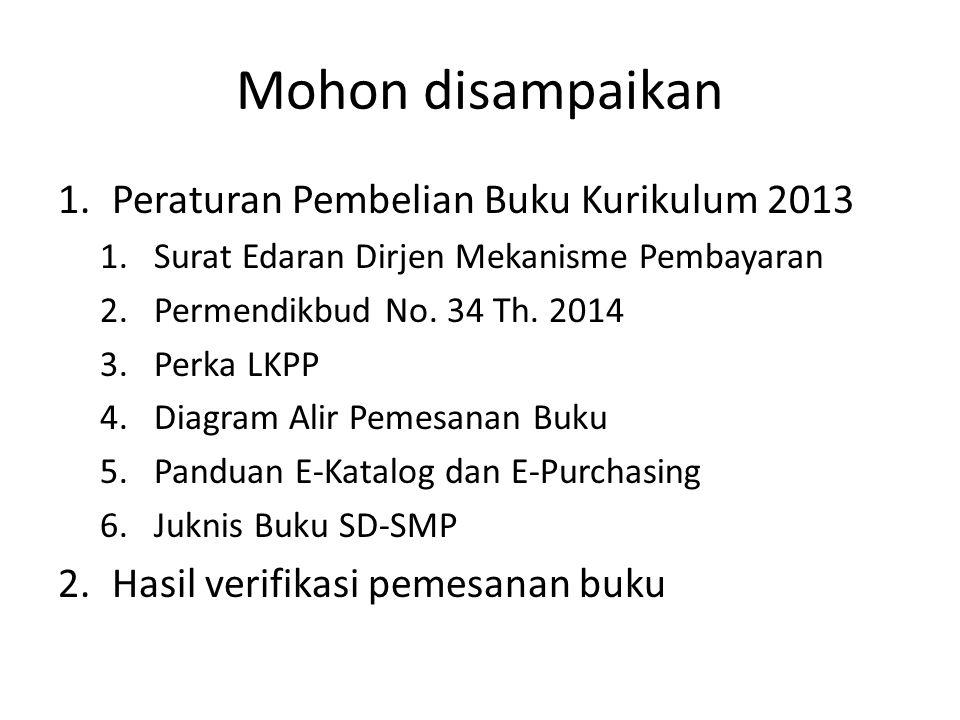 Mohon disampaikan 1.Peraturan Pembelian Buku Kurikulum 2013 1.Surat Edaran Dirjen Mekanisme Pembayaran 2.Permendikbud No. 34 Th. 2014 3.Perka LKPP 4.D
