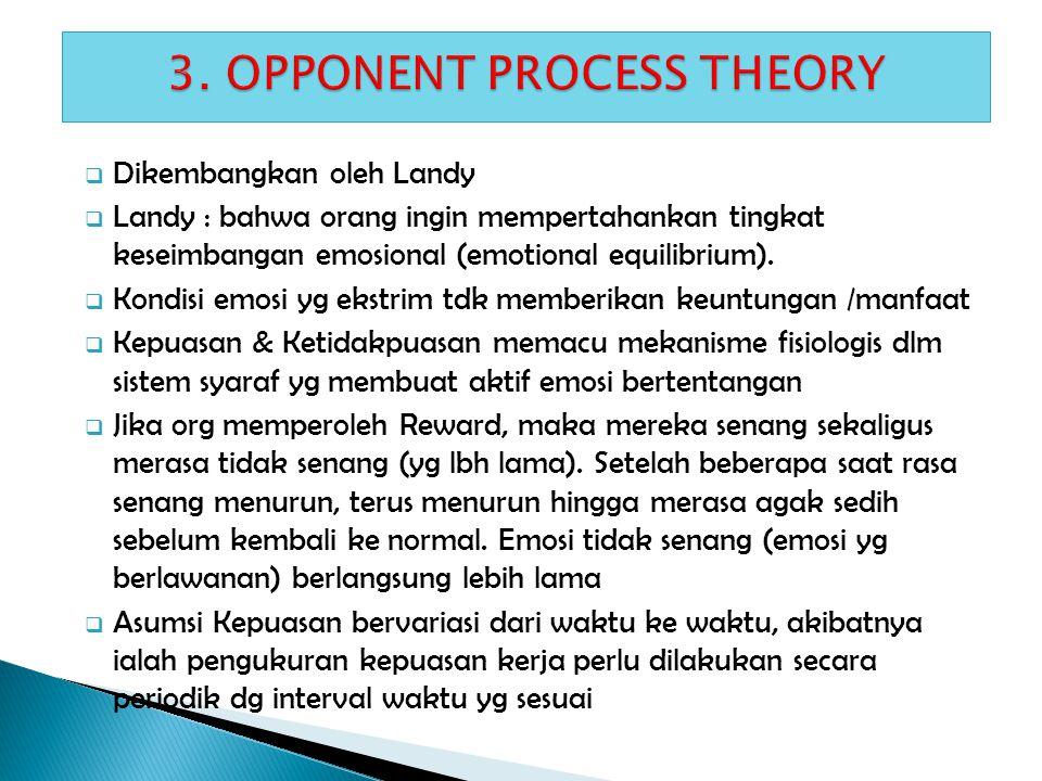  Dikembangkan oleh Landy  Landy : bahwa orang ingin mempertahankan tingkat keseimbangan emosional (emotional equilibrium).  Kondisi emosi yg ekstri