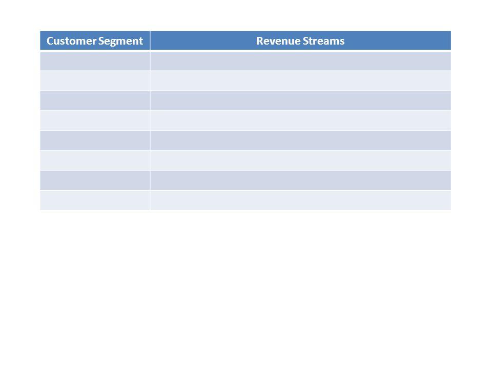 Customer SegmentRevenue Streams