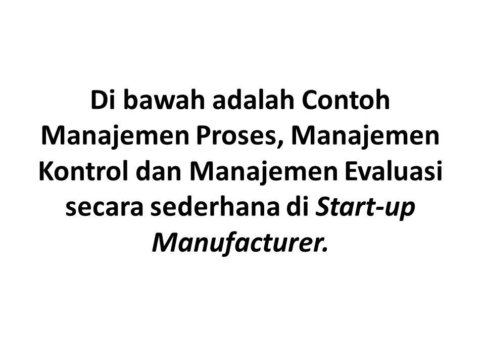 Di bawah adalah Contoh Manajemen Proses, Manajemen Kontrol dan Manajemen Evaluasi secara sederhana di Start-up Manufacturer.
