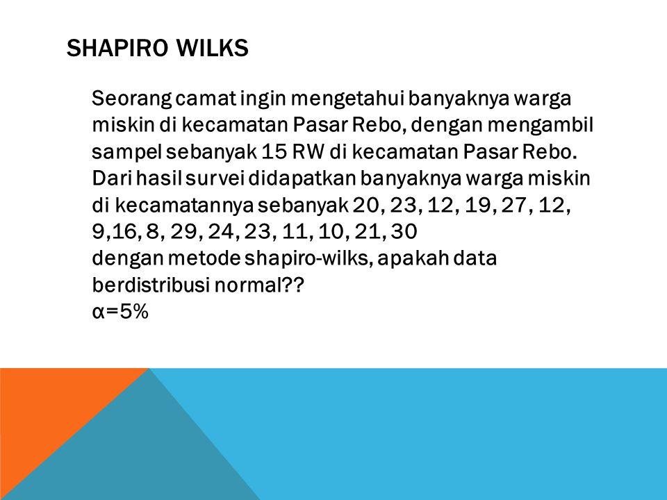 SHAPIRO WILKS Seorang camat ingin mengetahui banyaknya warga miskin di kecamatan Pasar Rebo, dengan mengambil sampel sebanyak 15 RW di kecamatan Pasar