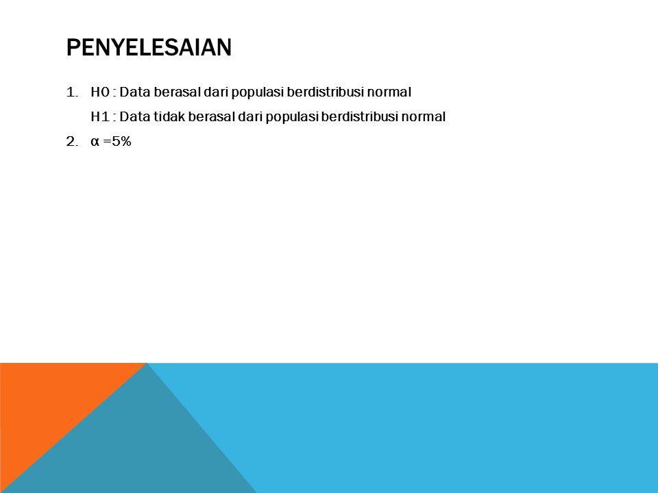PENYELESAIAN 1.H0 : Data berasal dari populasi berdistribusi normal H1 : Data tidak berasal dari populasi berdistribusi normal 2.α =5%