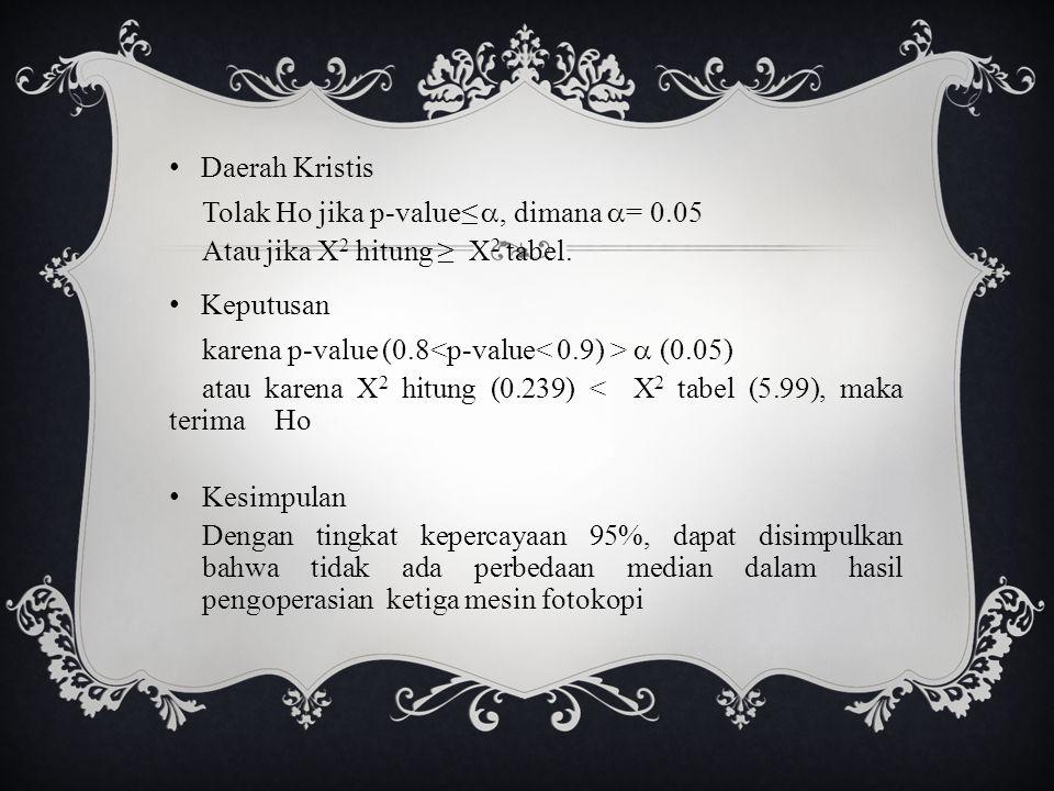 Daerah Kristis Tolak Ho jika p-value≤ , dimana  = 0.05 Atau jika X 2 hitung ≥ X 2 tabel. Keputusan karena p-value (0.8  (0.05) atau karena X 2 hitu