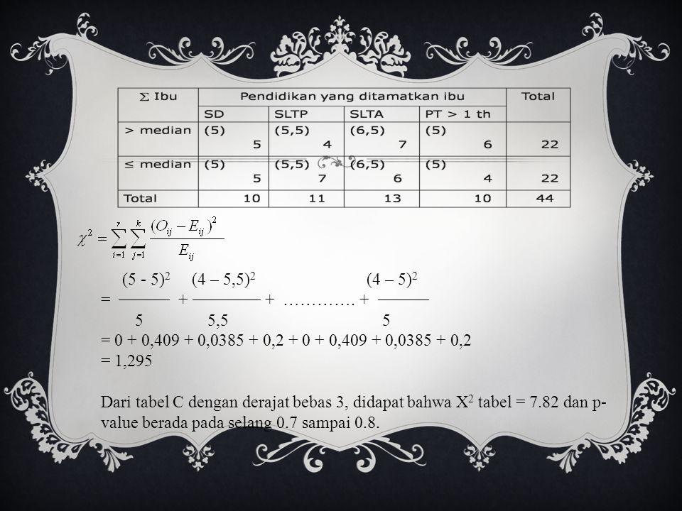 (5 - 5) 2 (4 – 5,5) 2 (4 – 5) 2 =  +  + …………. +  5 5,5 5 = 0 + 0,409 + 0,0385 + 0,2 + 0 + 0,409 + 0,0385 + 0,2 = 1,295 Dari tabel C dengan d