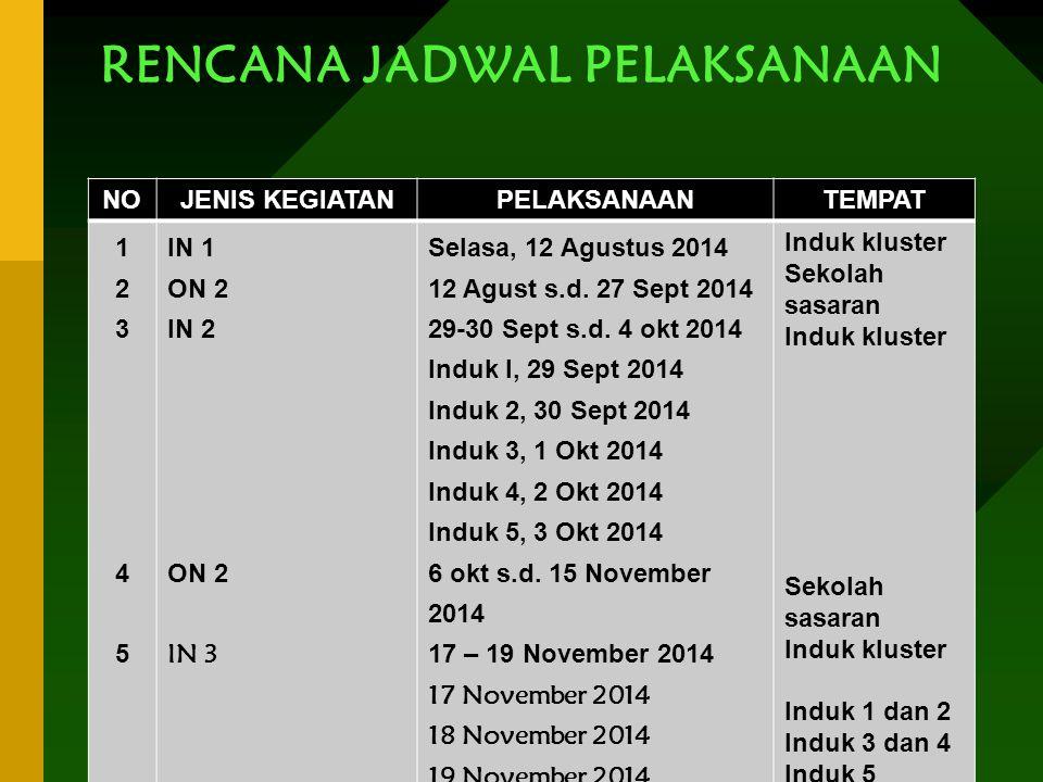 RENCANA JADWAL PELAKSANAAN NOJENIS KEGIATANPELAKSANAANTEMPAT 1234512345 IN 1 ON 2 IN 2 ON 2 IN 3 Selasa, 12 Agustus 2014 12 Agust s.d. 27 Sept 2014 29