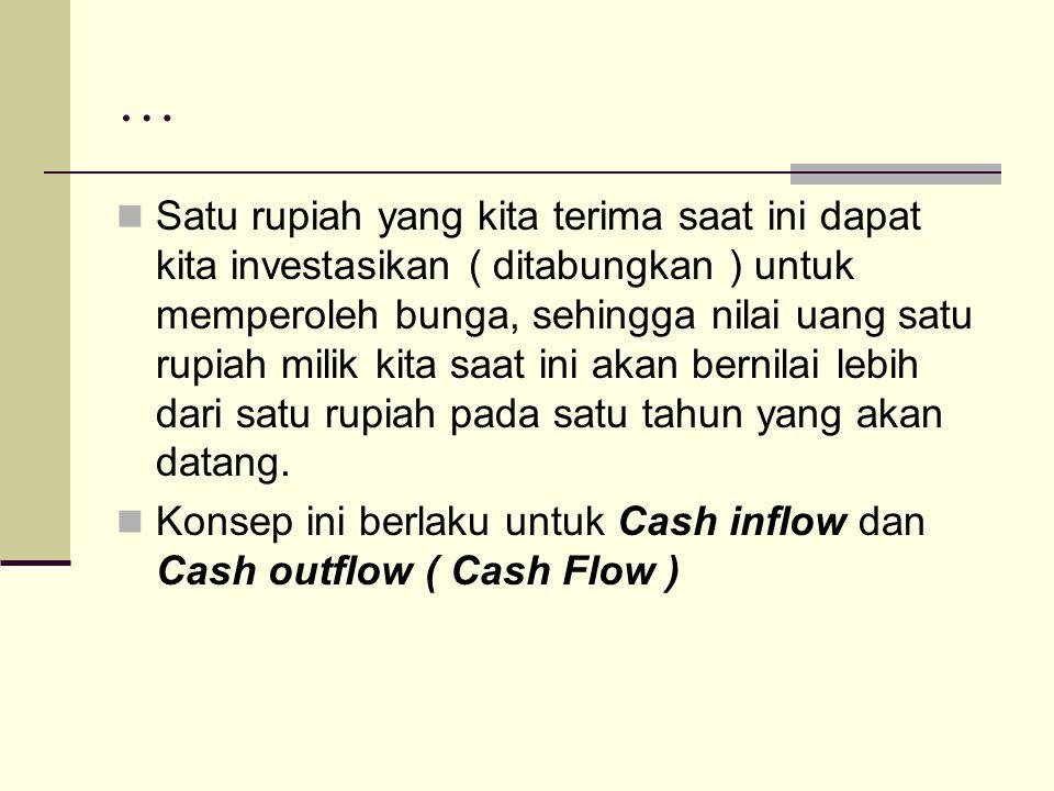 … Satu rupiah yang kita terima saat ini dapat kita investasikan ( ditabungkan ) untuk memperoleh bunga, sehingga nilai uang satu rupiah milik kita saa